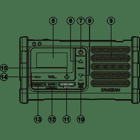 MMR-88 디지털 자가발전 라디오 정면 투시도