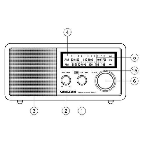 Sangean-WR-11-TableTop-Radio-Front-Diagram