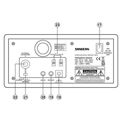 Sangean-WR-2-TableTop-Radio-Back-Diagram
